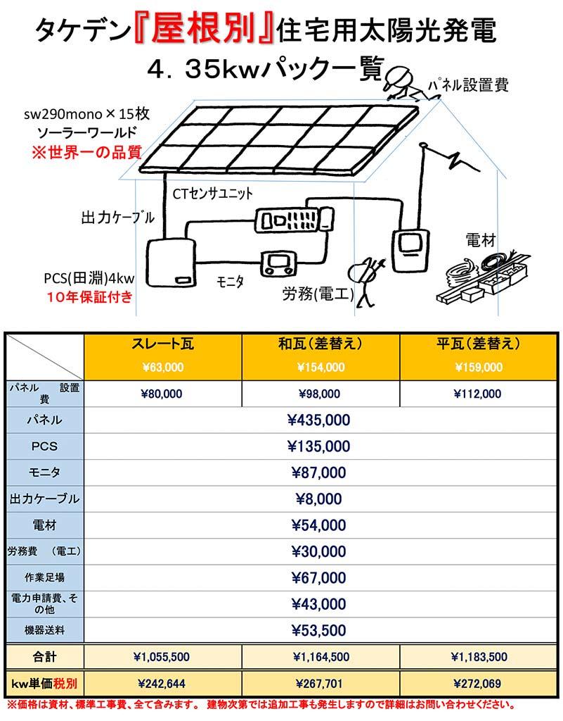 住宅屋根別価格表