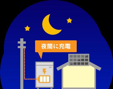 夜間に充電