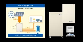 EBIS7 7.0kW(ハイブリッド) タケモトデンキ