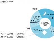 九州電力オール電化プラン