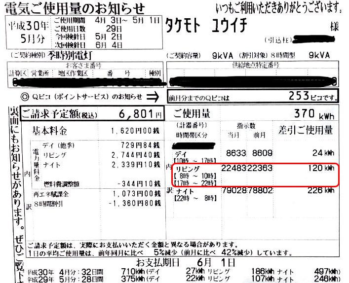 九州電力電気料金の明細書